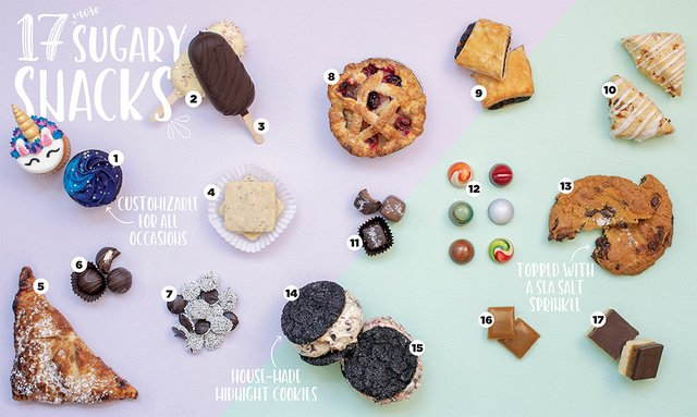 17 More Sugary Snacks